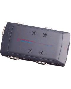 ATEN 4-poorten PS/2 KVM switch - incl. 2 kabels